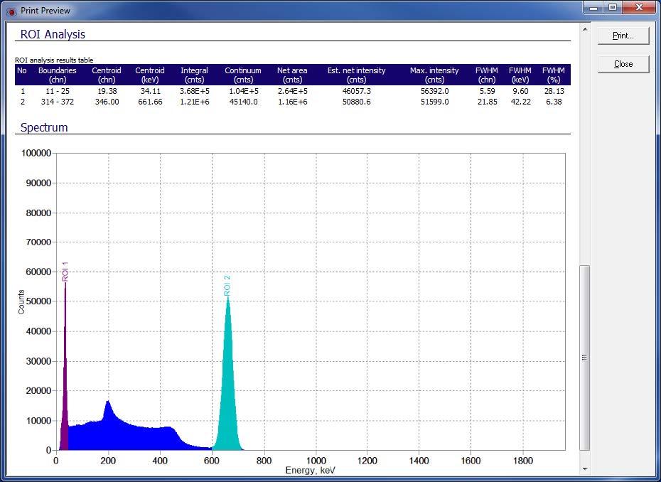 bMCA-USB — компактный цифровой многоканальный анализатор