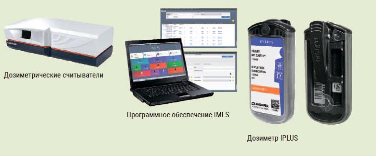 Автоматический ОСЛ считыватель OSLR®